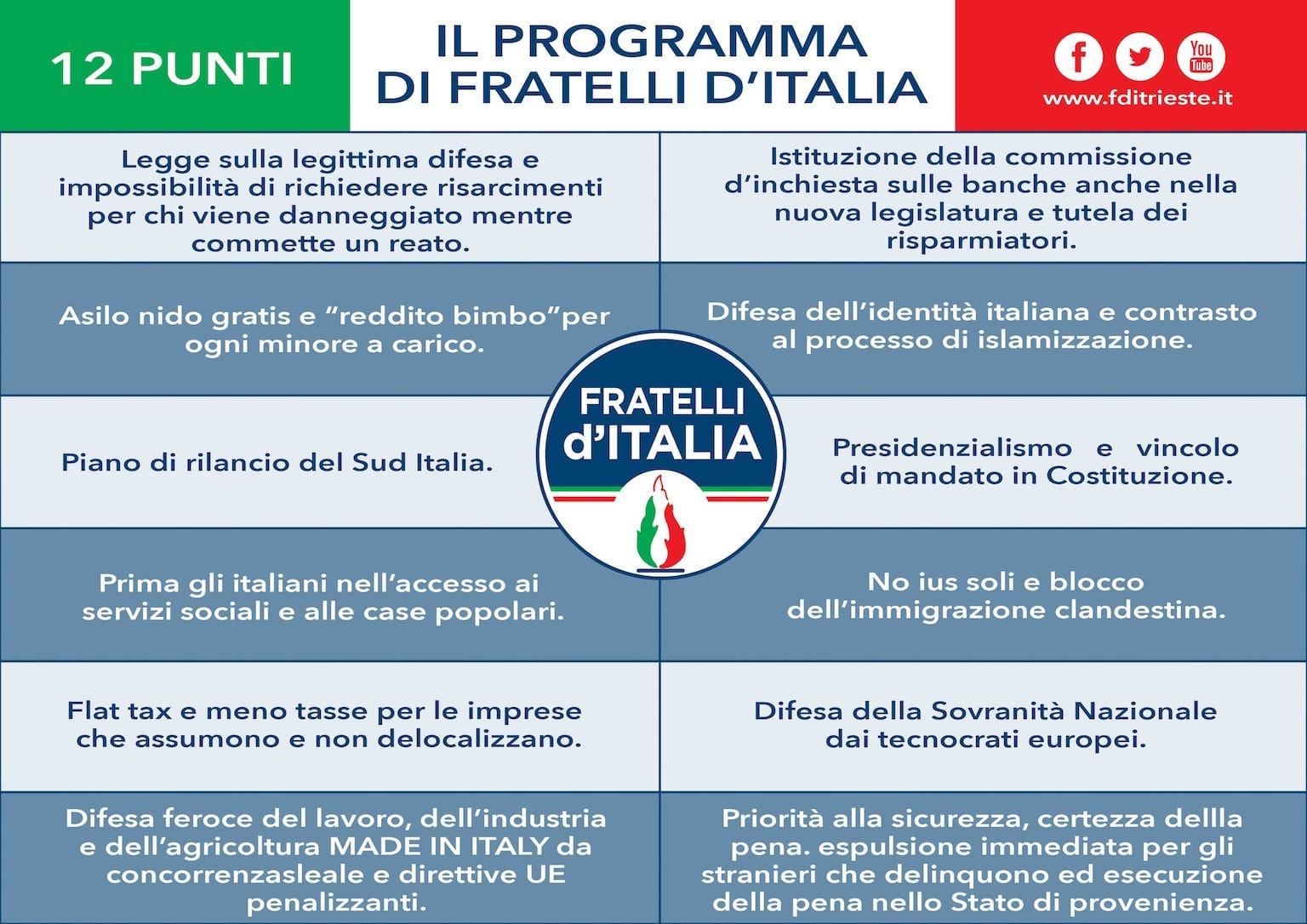 Programma politico di Fratelli d'Italia in 12 punti